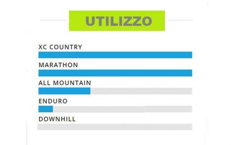 UTILIZZO-ruote---ctkarbon-27.5