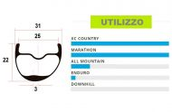 UTILIZZO-ruote—ctkarbon-twenty5